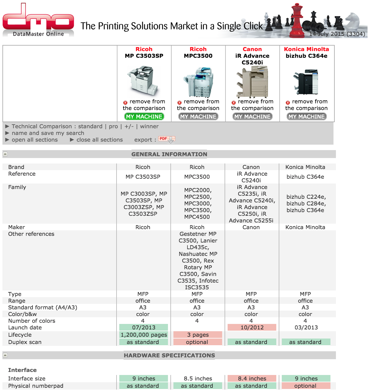 datamaster highlights strengths and weaknesses of copiers and screen shot 2015 07 14 at 12 32 10 pm